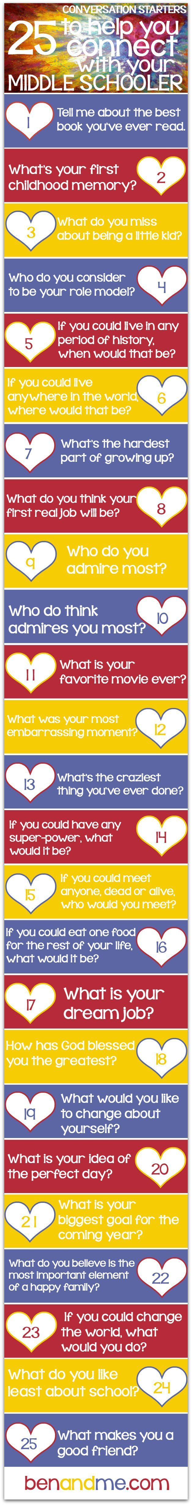 Conversation starters for parents and teens                                                                                                                                                                                 More