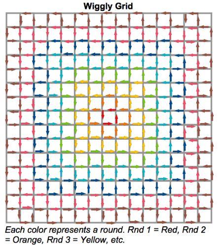 Wiggly Hot Mat – Free Crochet Pattern