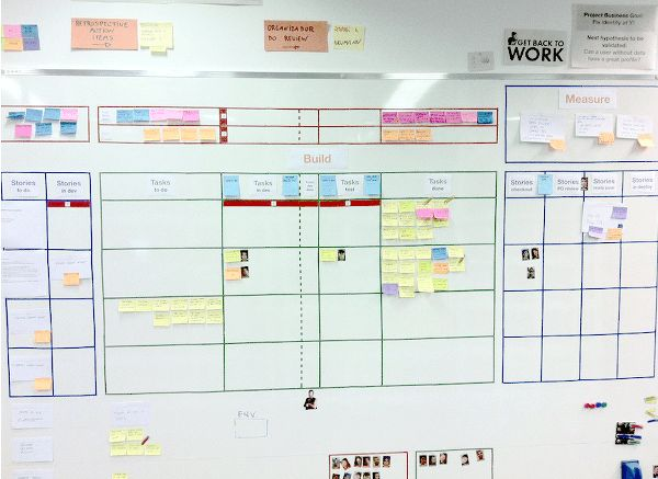 pin by kanban tool on scrum board examples
