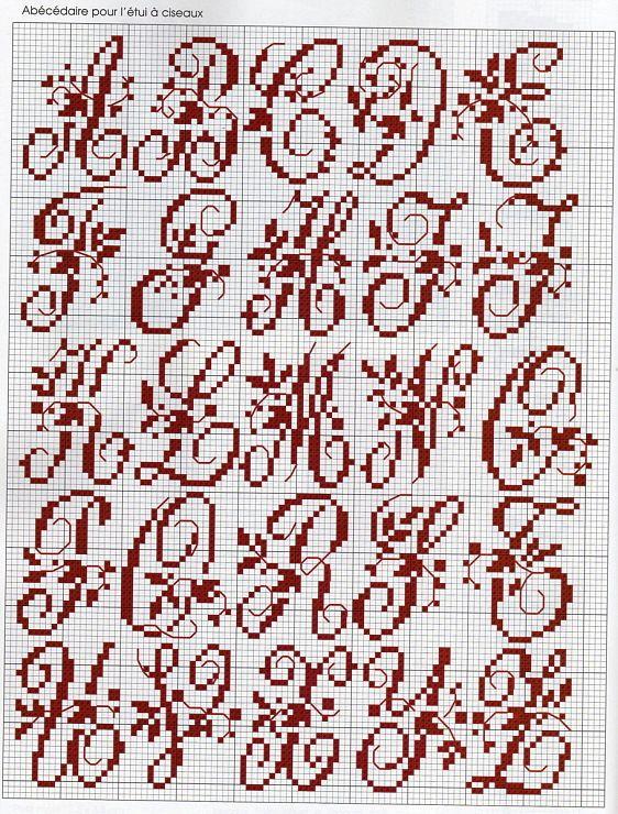 abecedario a punto de cruz