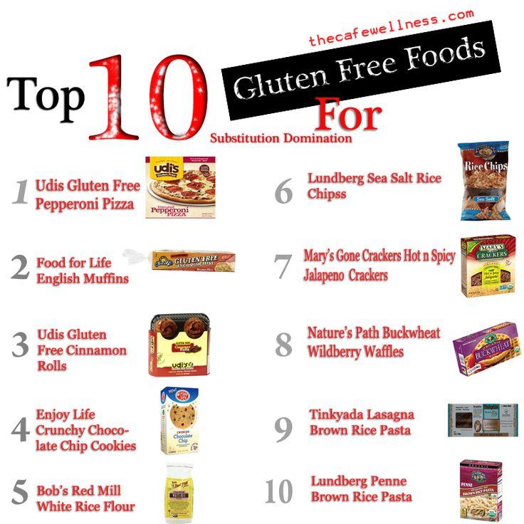 Abundant Real Food Grocery List