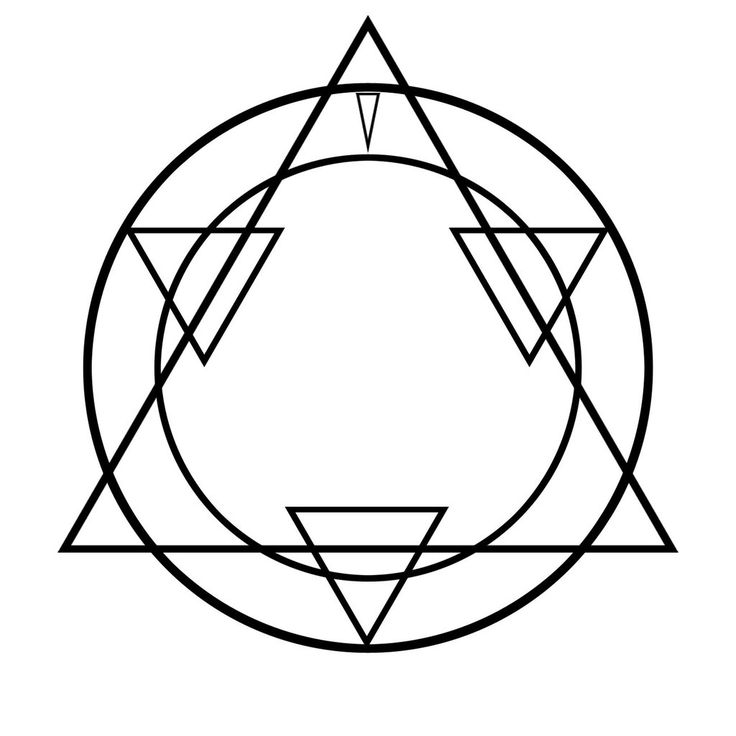 Transmutation Circle Tattoo: Basic Transmutation Circle