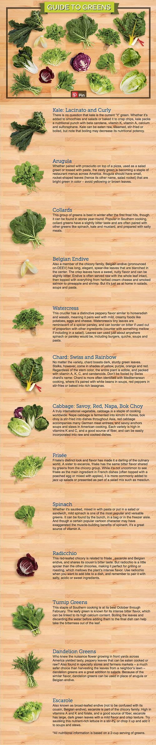 Guide to Greens......Confused by kale? Flustered by frisée? Use this greens cheat sheet to differentiate your farmers market finds and learn the nutritional benefits of all those leafy lovelies.