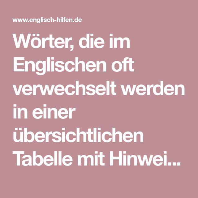 Hinweisen Auf Englisch