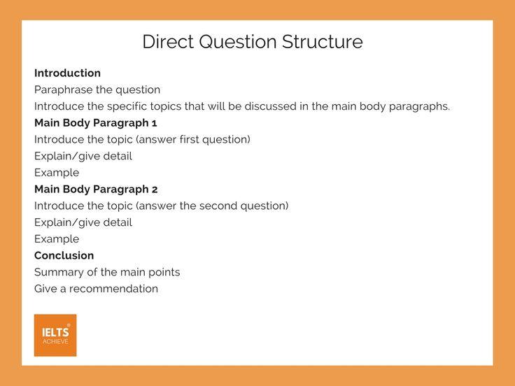 IELTS Direct Question Essay Structure