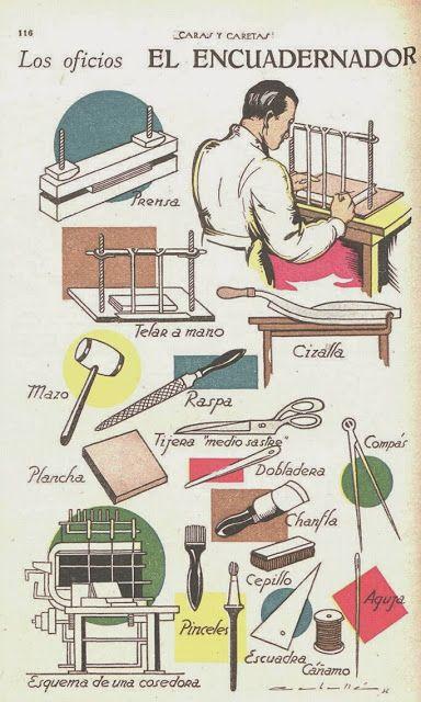 """Publicado por """"Caras y caretas"""" (Buenos Aires). 12-IX-1936, núm. 1.980, p. 116."""