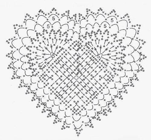 Il mio cuore: sembra un insieme di righe e punti e vuoti... Finché lo penso. Ma se lo guardo con amore.... !