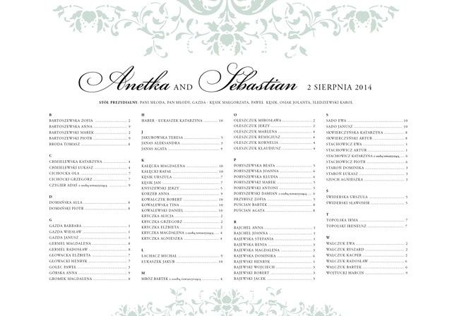 Hello! Prints Blog | Table Plan – tablica usadzenia gości | http://www.helloprints.com.pl/blog