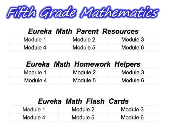 86 best grade 5 eureka math images on pinterest eureka math these family resources from kenmore town of tonawonda ufsd include handbooks for each module with fandeluxe Choice Image