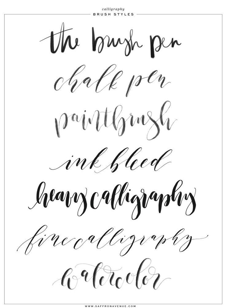 Calligraphy and Lettering Brushes for ProCreate! - Saffron Avenue : Saffron Avenue