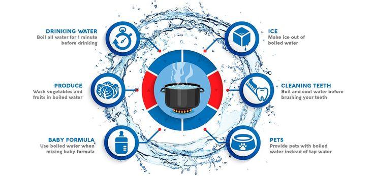 Boil water advisory procedures drinking water water