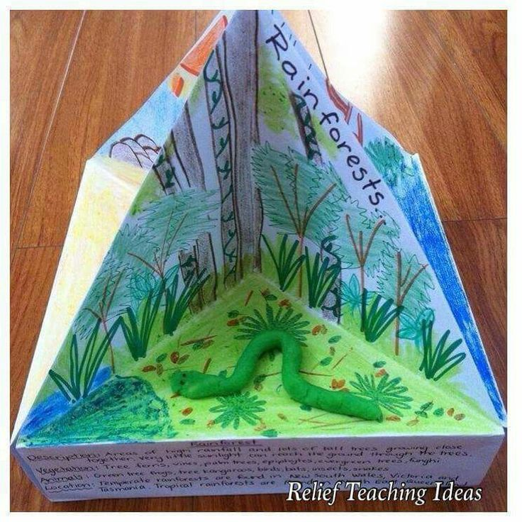 43 best arts and crafts for middle school images on for Arts and crafts lesson plans for middle school