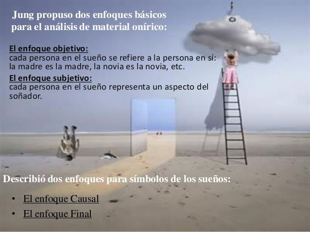 ... Interpretación de los sueños. Carl Jung.