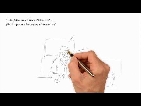 [#Agilité] Le Manifeste #Agile en mode vidéo décalée par @LucTesson | Sébastien Bourguignon