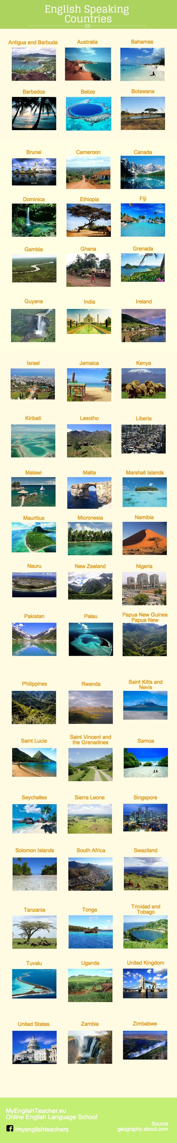 Discover English speaking countries! See the images in one big #Infographic!