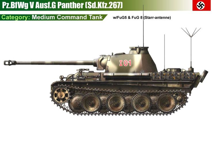 Befehlspanther Ausf.G (Sd.Kfz.267)