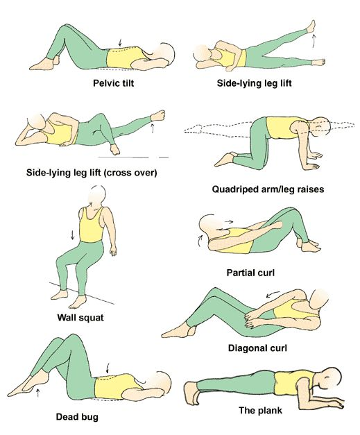 Hip/thigh exercises
