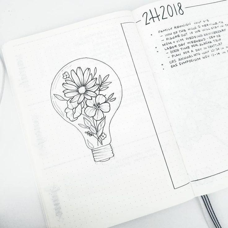 "Gefällt 1,606 Mal, 18 Kommentare - Liz • Bullet Journal (@bonjournal_) auf Instagram: ""A close up of my favorite illustration in my journal! Do you guys have an all time favorite spread…"""