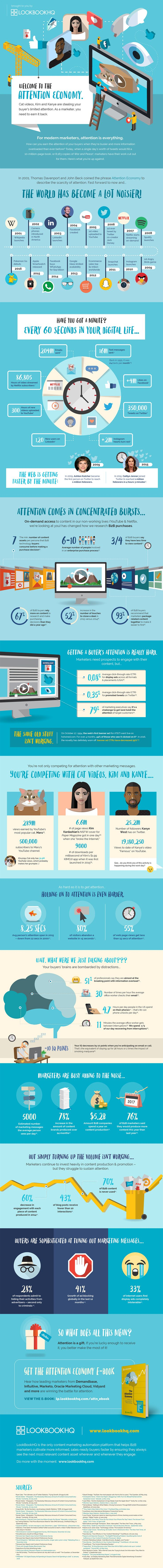 Your Marketing Strategy Sucks! Why You Don't Grab Attention Online [Infographic] - http://topseosoft.com/your-marketing-strategy-sucks-why-you-dont-grab-attention-online-infographic/
