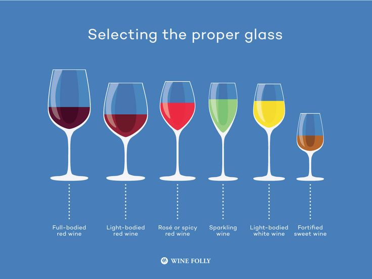 if you want to sit back and enjoy your wine there's a logical reason why a wine glass is shaped the way it is. Also certain glass shapes work better for specific wines.