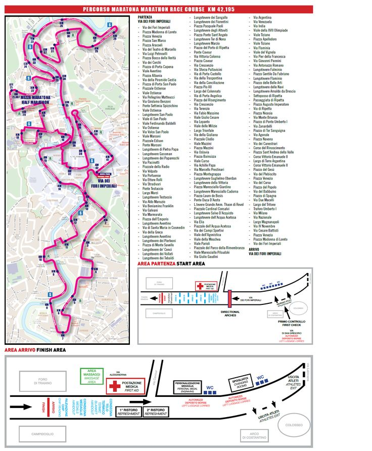 Maratona Di Roma - Map And Altimetry