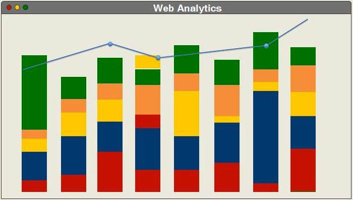 31 Best Web #Analytics #Tools to Analysis Web Data