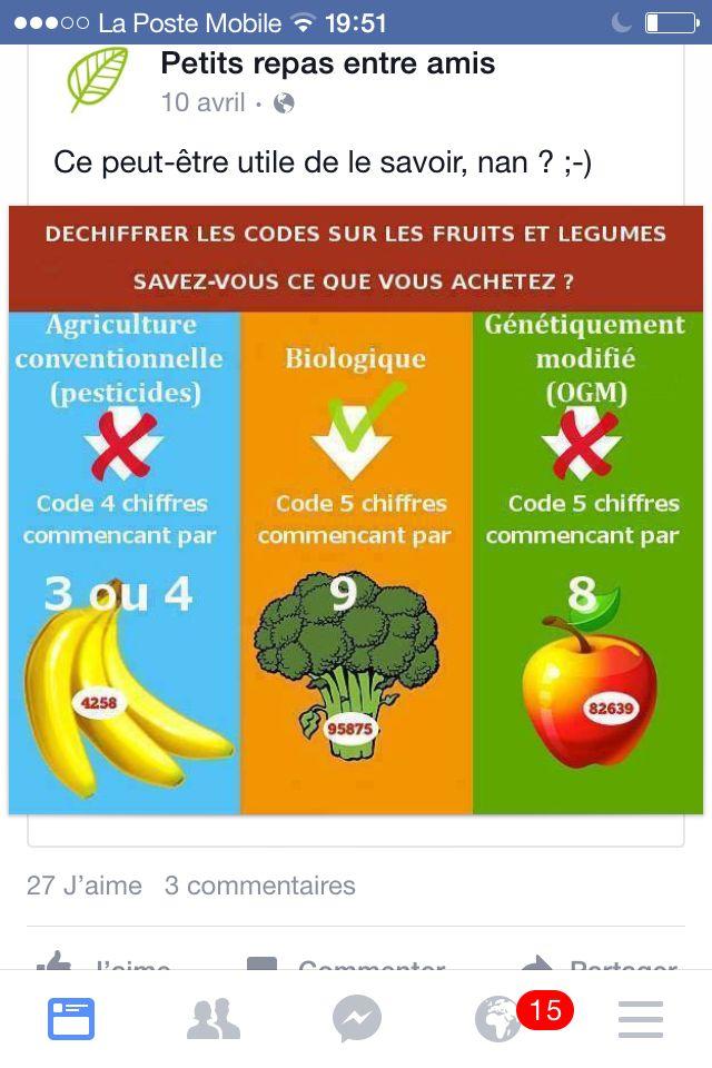 Reconnaître les légumes bio | Legume bio, Petits repas ...