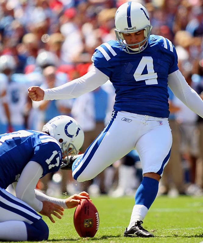 Adam Vinatieri Indianapolis Colts Football Nfl Kickers Colts Football
