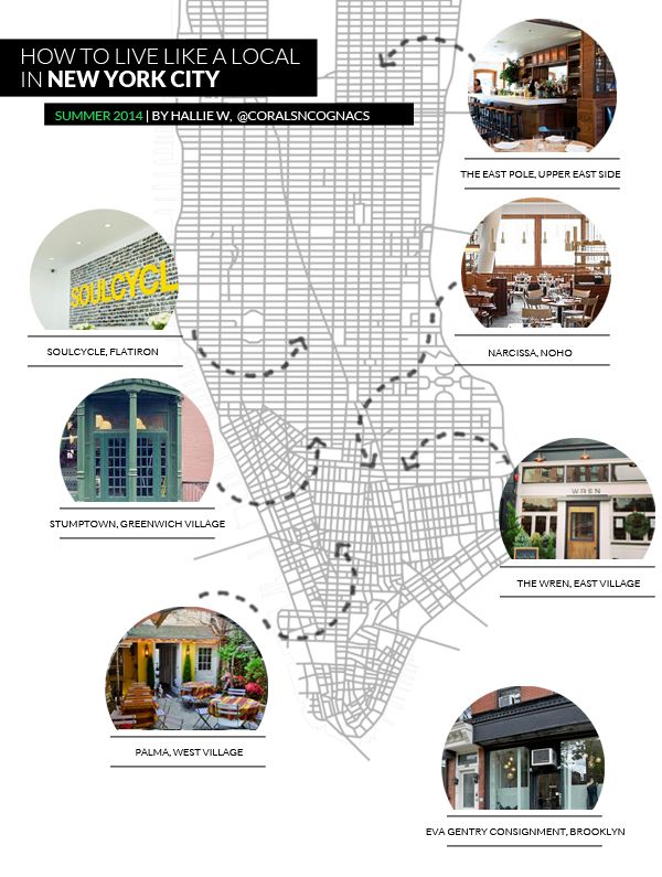 New York City like a local. Need to try all of these spots!