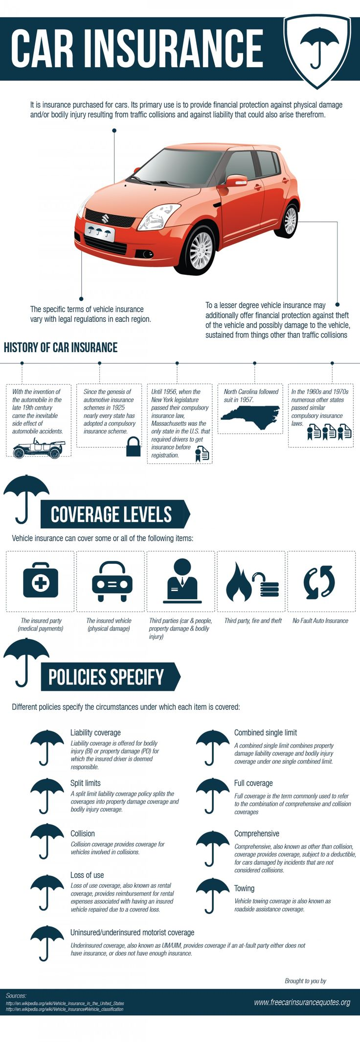 Car Insurance History #infographic