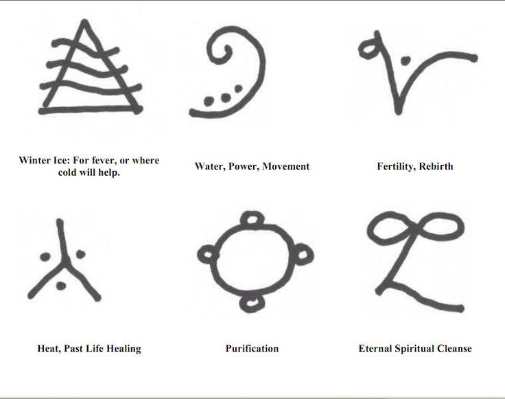 Símbolos metafísicos reiki