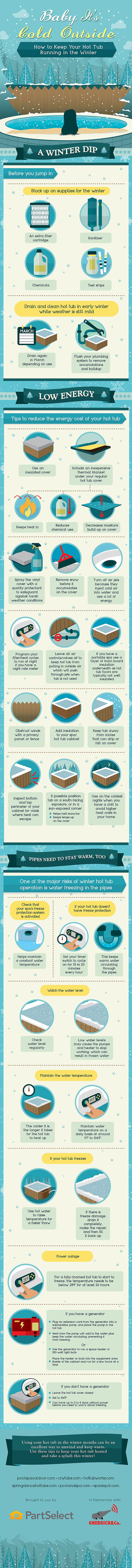 Make sure your hot tub doesn't freeze along with everything else this winter! Follow our hot tub maintenance guide! #HotTub http://www.partselect.com/JustForFun/Winter-Hot-Tub-Maintenance.aspx
