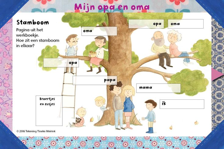 Kinderboekenweek 2016: Opa en oma | Rian Visser Extra huiswerkopdracht: Stamboom maken van je familie
