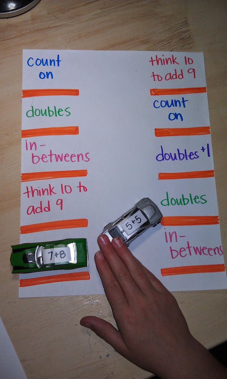 "math strategy ""parking lot"" makes a fun center activity, kids practice sorting math facts by strategy"
