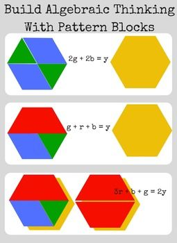 Teachers, get this awesome math activity now! Students LOVE this hands-on challenge that introduces them to writing equations with variables and prepares them for adding and subtracting fractions. This game addresses so many Common Core standards!  https://www.teacherspayteachers.com/Product/Algebraic-Thinking-With-Pattern-Blocks-2823038