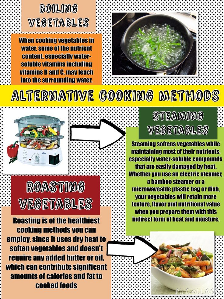 14 best classroom eas images on pinterest nutrition bulletin vegetable cooking methods cooking ideasexam revisionfood technologymuffin aqafood forumfinder Images