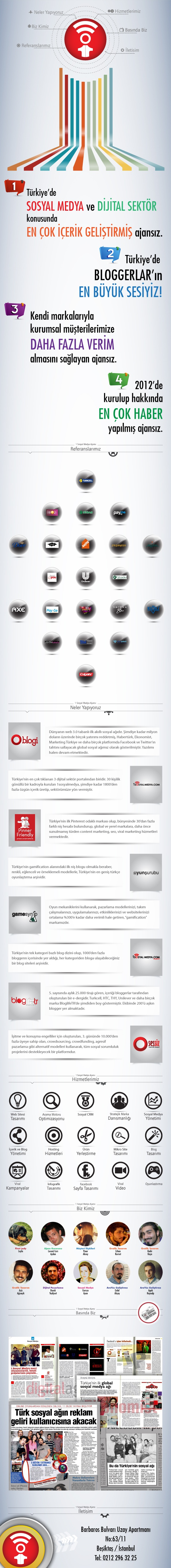 1 Sosyal Medya Ajansı İnfografik