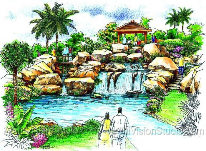 Landscape Architecture Perspective Drawings landscape architecture | landscape architecture designs | home