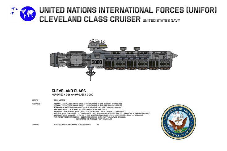 Cleveland Class Cruiser SCGN Data Sheet by Kelso323 on DeviantArt