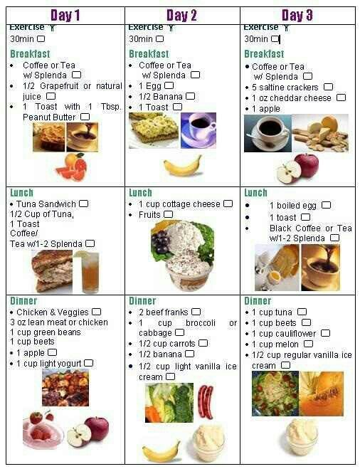 3 Day Diet!! Loose up to 10-15 pounds in a week!! This really works if you are comitted to it!!