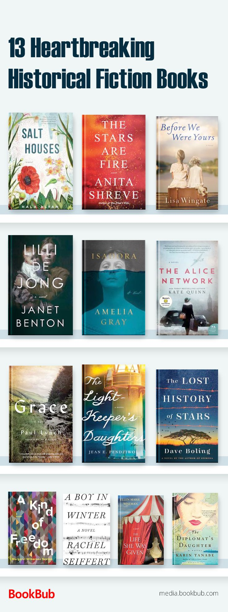 13 of the best historical fiction books. If you're a history lover, these novels are for you, including World War II historical fiction, books based on true stories, books with romance, and more.