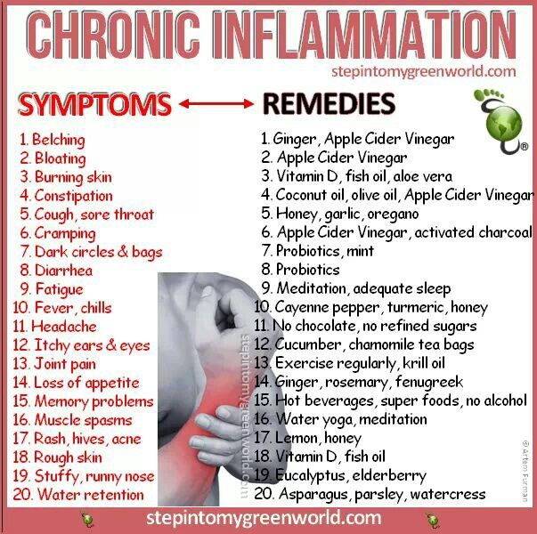 A great quick guide of inflammation symptoms and their natural remedies