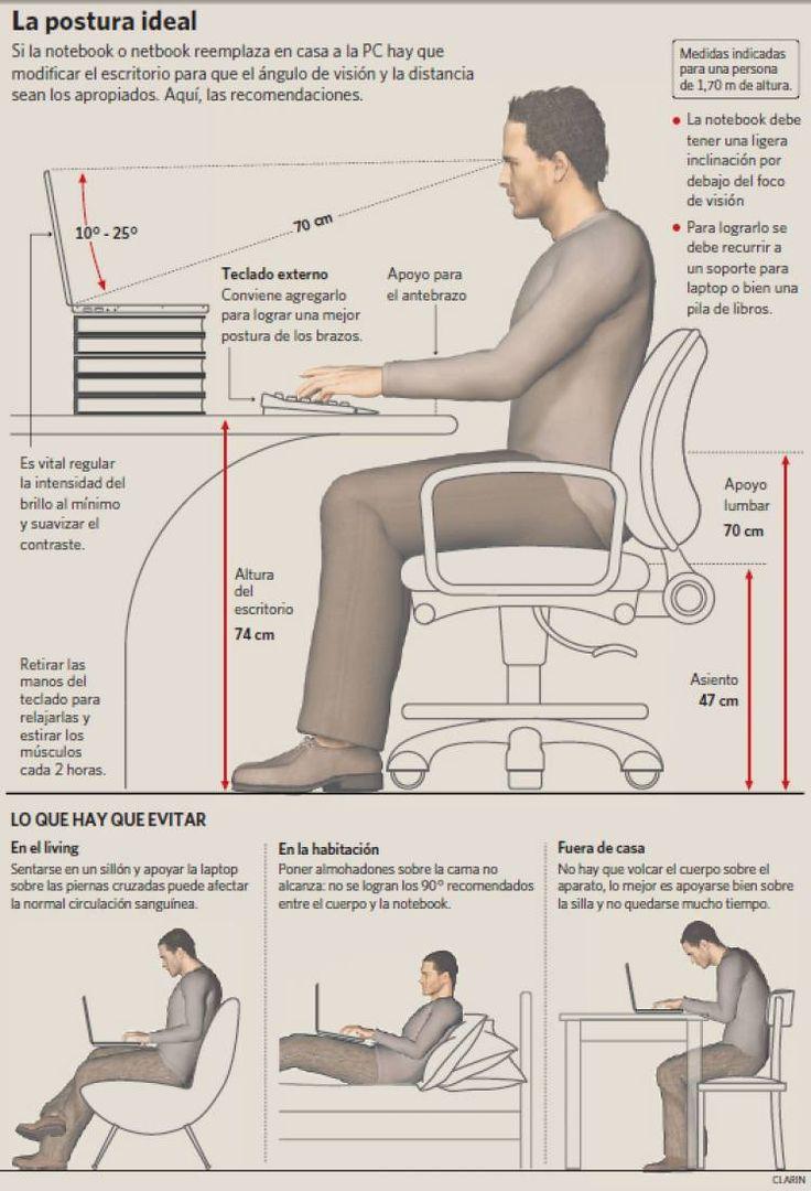 Consejos para unos buenos hábitos posturales cuando utilizamos el #portátil.  #postura #osteopatia #salud #laptop #ordenador #PC #ArvilaMagna