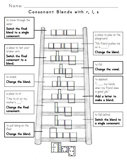 Free Word Ladder Worksheets. Use with students in the Within Word Pattern Stage.