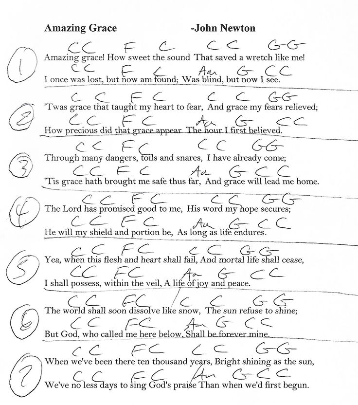 Amazing Grace Piano Solo Sheet Music Pdf \u2013 Music