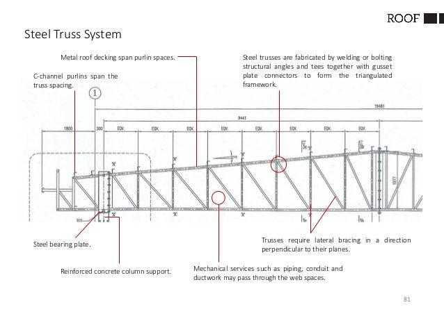 Image Result For Steel Columns And Truss Steel Trusses Steel Roofing Metal Roof