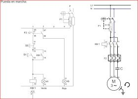 12 best teknologi images on pinterest computers knowledge and new esquema de potencia y de mando electrical wiringcontrolindustrialelectrical circuit diagramelectrical fandeluxe Images