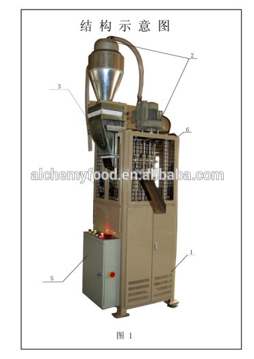 hot selling tea candle making machine price