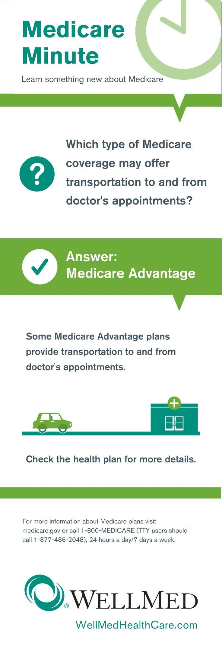 Medicare minute 5 transportation medication management