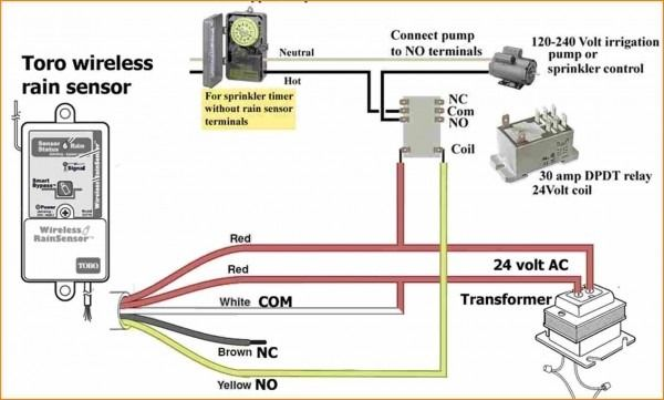 24 Volt Transformer Wiring Diagram | Diagram | Irrigation ... Rain Bird Pump Relay Wiring Diagram on